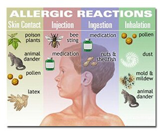 what can allergies cause